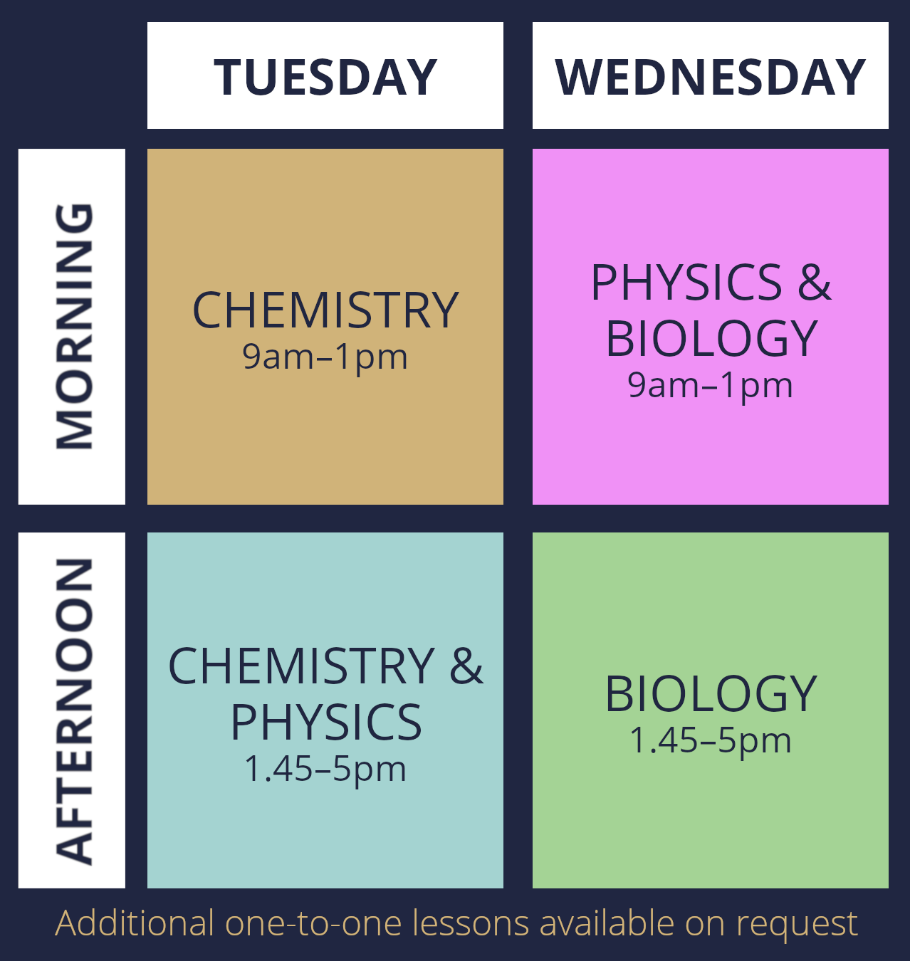 Timetable GCSE Science